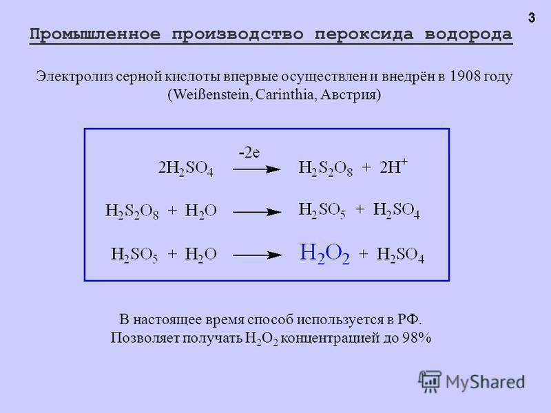 Промышленное производство пероксида водорода Электролиз серной кислоты впервые осуществлен и внедрён в 1908 году (Weißenstein, Carinthia, Австрия) В настоящее время способ используется в РФ. Позволяет получать H 2 O 2 концентрацией до 98% 3