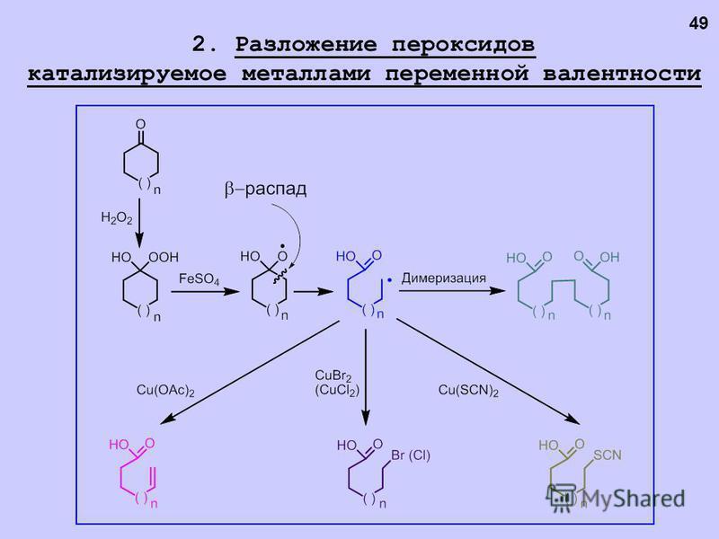 2. Разложение пероксидов катализируемое металлами переменной валентности 49
