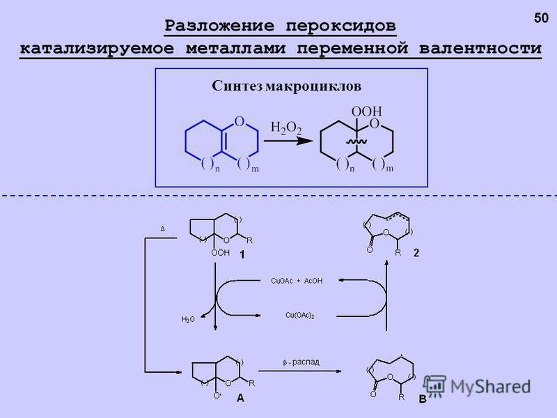 Разложение пероксидов катализируемое металлами переменной валентности Синтез макроциклов 50