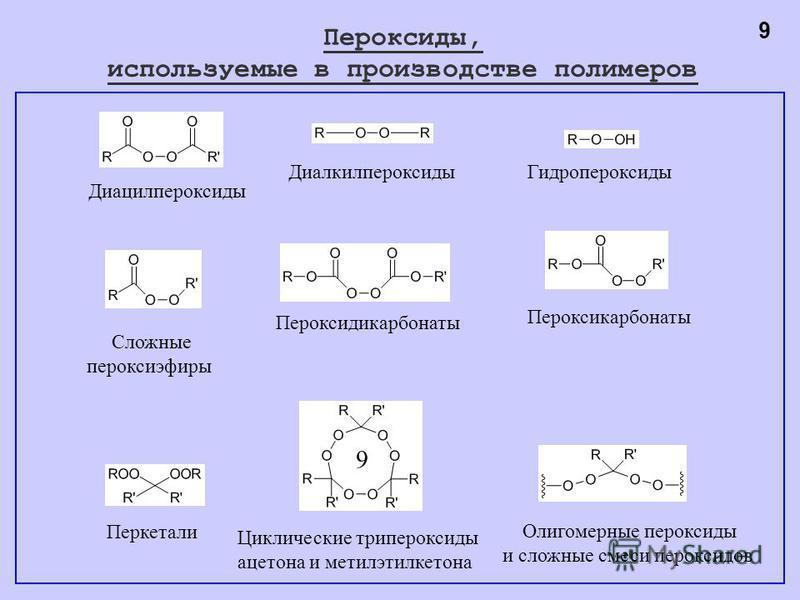 Пероксиды, используемые в производстве полимеров Диацилпероксиды Диалкилпероксиды Гидропероксиды Сложные пероксиэфиры Пероксидикарбонаты Пероксикарбонаты Перкетали Циклические три пероксиды ацетона и метилэтилкетона Олигомерные пероксиды и сложные см
