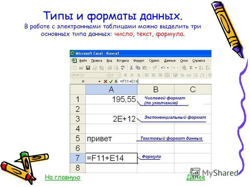 Типы и форматы данных. В работе с электронными таблицами можно выделить три основных типа данных: число, текст, формула. На главнуюДалее