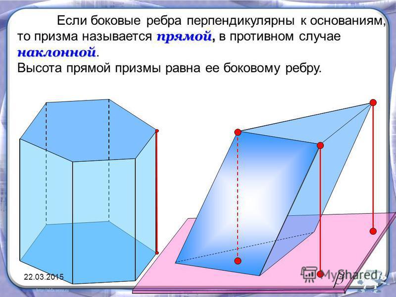 прямой, наклонной Если боковые ребра перпендикулярны к основаниям, то призма называется прямой, в противном случае наклонной. Высота прямой призмы равна ее боковому ребру. 22.03.2015