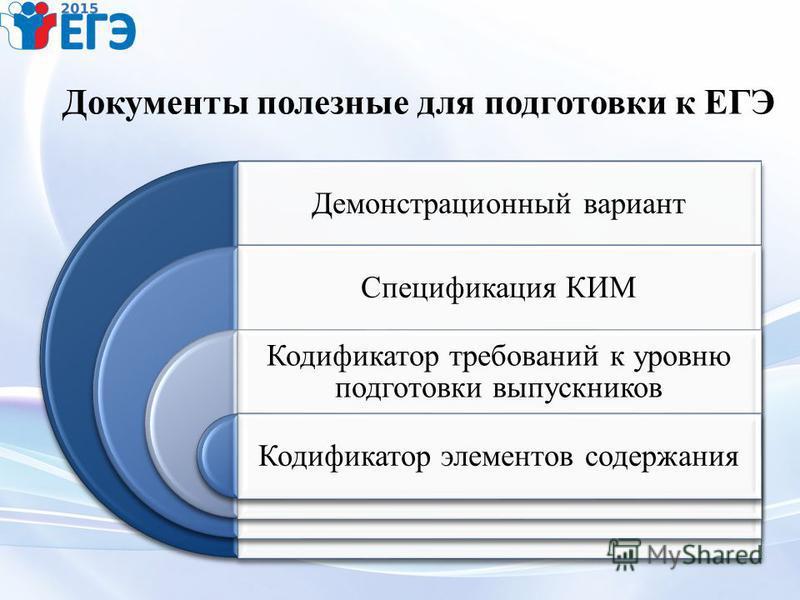 Документы полезные для подготовки к ЕГЭ Демонстрационный вариант Спецификация КИМ Кодификатор требований к уровню подготовки выпускников Кодификатор элементов содержания