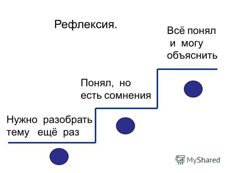 Всё понял и могу объяснить Понял, но есть сомнения Нужно разобрать тему ещё раз Рефлексия.