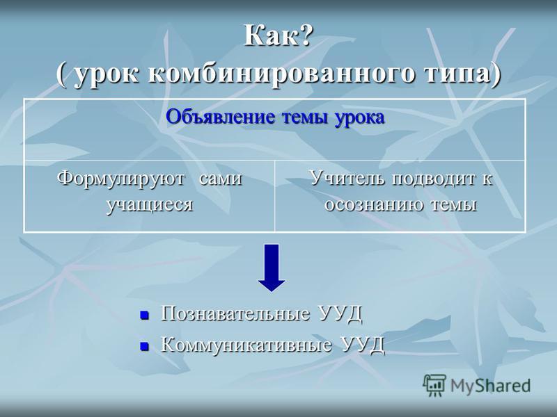 Как? ( урок комбинированного типа) Объявление темы урока Формулируют сами учащиеся Учитель подводит к осознанию темы Познавательные УУД Познавательные УУД Коммуникативные УУД Коммуникативные УУД