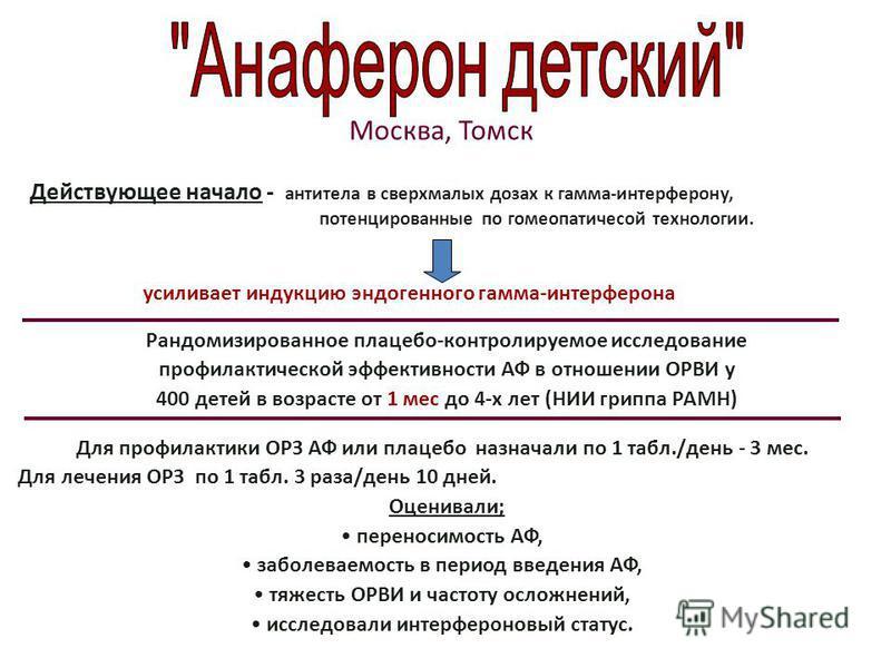Москва, Томск Действующее начало - антитела в сверхмалых дозах к гамма-интерферону, потенцированные по гомеопатической технологии. усиливает индукцию эндогенного гамма-интерферона Рандомизированное плацебо-контролируемое исследование профилактической