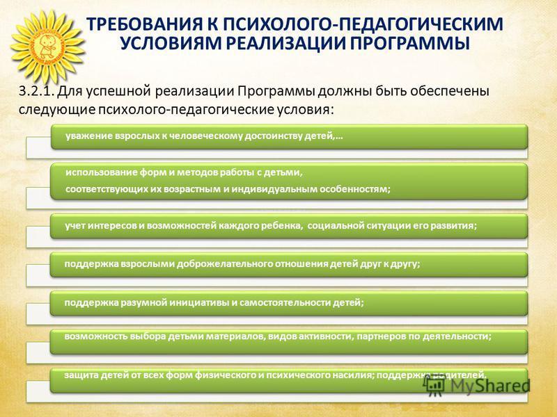 ТРЕБОВАНИЯ К ПСИХОЛОГО-ПЕДАГОГИЧЕСКИМ УСЛОВИЯМ РЕАЛИЗАЦИИ ПРОГРАММЫ Аспекты образовательной среды 3.2.1. Для успешной реализации Программы должны быть обеспечены следующие психолого-педагогические условия: уважение взрослых к человеческому достоинств