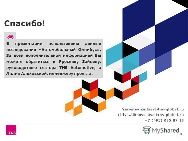 Спасибо! Yaroslav.Zaitsev@tns-global.ru Liliya.Alkhovskaya@tns-global.ru +7 (495) 935 87 18 16 В презентации использованы данные исследования «Автомобильный Омнибус». За всей дополнительной информацией Вы можете обратиться к Ярославу Зайцеву, руковод