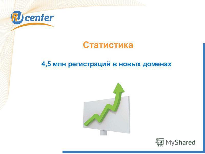 Статистика 4,5 млн регистраций в новых доменах
