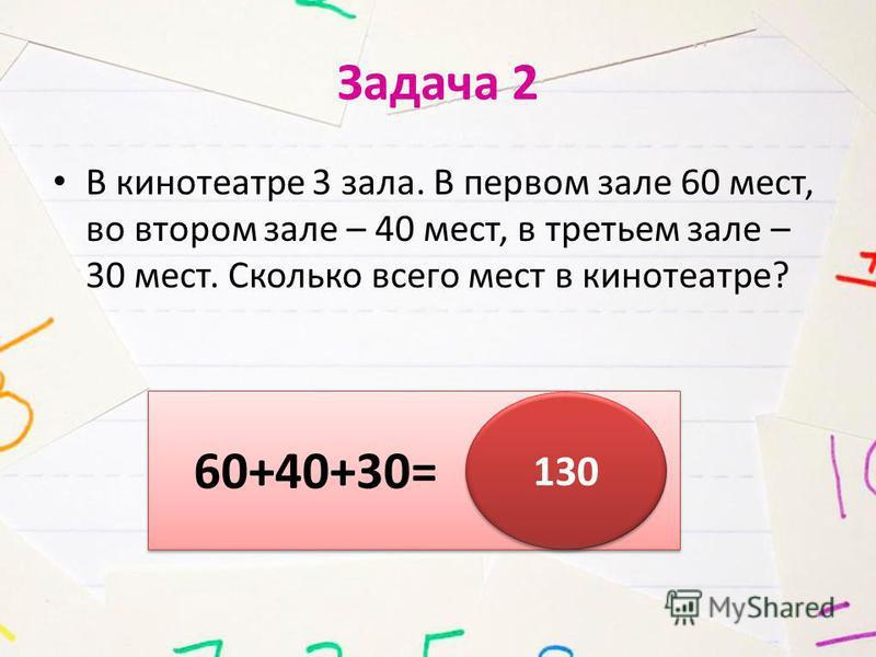 Задача 2 В кинотеатре 3 зала. В первом зале 60 мест, во втором зале – 40 мест, в третьем зале – 30 мест. Сколько всего мест в кинотеатре? 60+40+30= 130