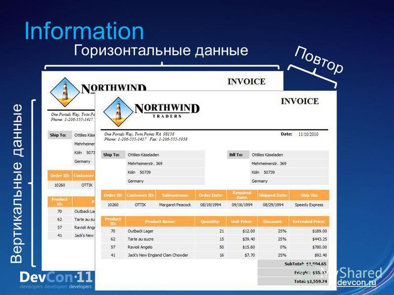www.msdevcon.ru Information Вертикальные данные Горизонтальные данные Повтор