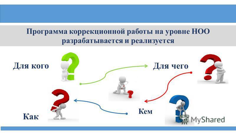 Как Программа коррекционной работы на уровне НОО разрабатывается и реализуется Для чего Кем Для кого