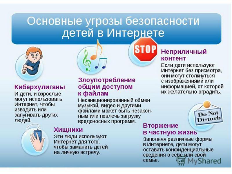 вредоносные программы контентные риски травля ребенка в сети проявление агрессии в Сети пропаганда суицида, анорексии и др.