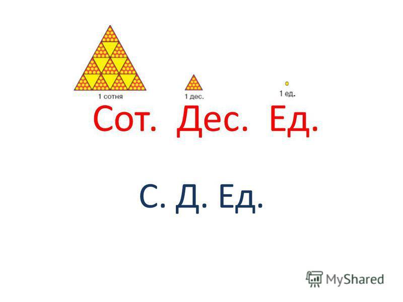 Сот. Дес. Ед. С. Д. Ед.