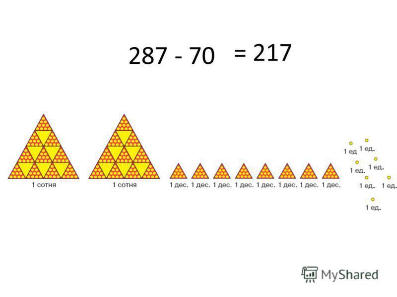287 - 70 = 217
