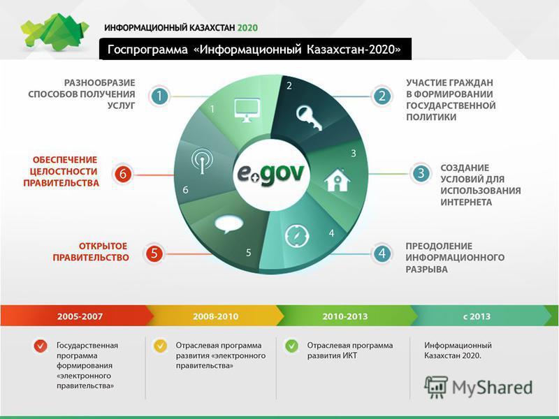 Госпрограмма «Информационный Казахстан-2020»