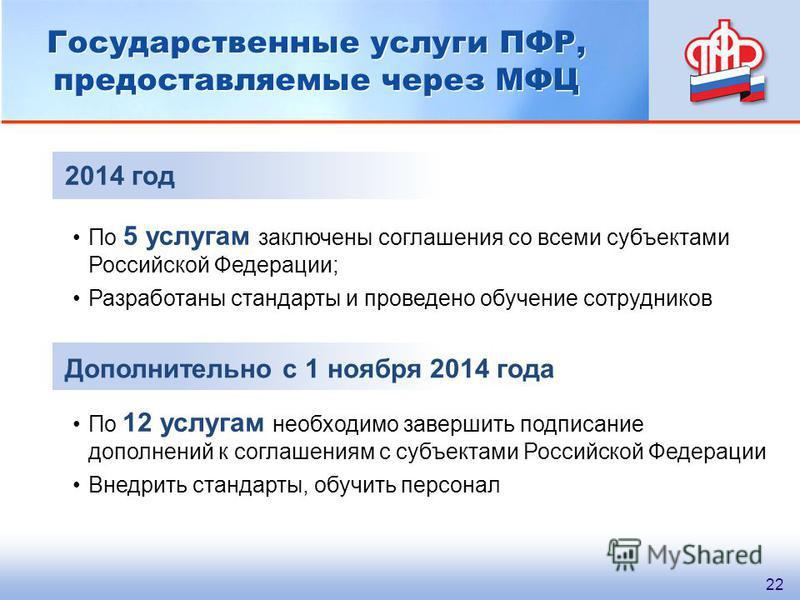 Государственные услуги ПФР, предоставляемые через МФЦ 2014 год Дополнительно с 1 ноября 2014 года По 12 услугам необходимо завершить подписание дополнений к соглашениям с субъектами Российской Федерации Внедрить стандарты, обучить персонал По 5 услуг