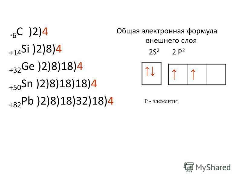 + 6 С )2)4 +14 Si )2)8)4 +32 Ge )2)8)18)4 +50 Sn )2)8)18)18)4 +82 Pb )2)8)18)32)18)4 Общая электронная формула внешнего слоя 2S 2 2 P 2 Р - элементы