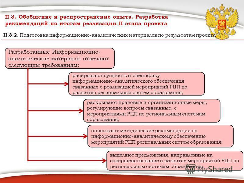 II.3.2. Подготовка информационно-аналитических материалов по результатам проекта раскрывают сущность и специфику информационно-аналитического обеспечения связанных с реализацией мероприятий РЦП по развитию региональных систем образования; раскрывают