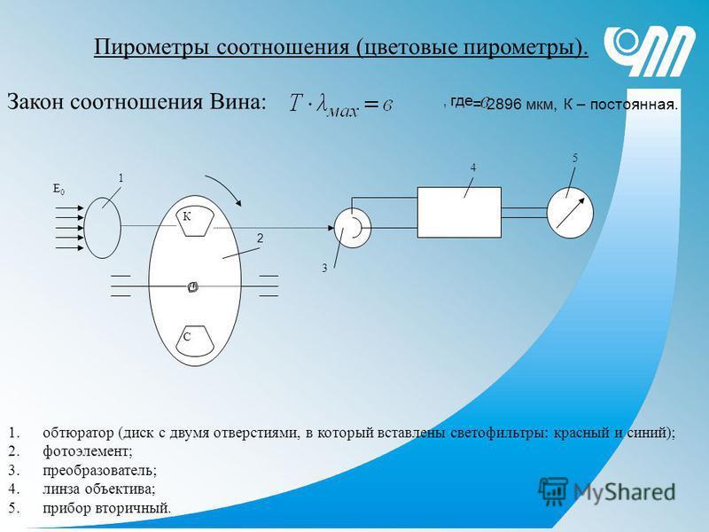 Пирометры соотношения (цветовые пирометры)., где = 2896 мкм, К – постоянная. Закон соотношения Вина: С К Е0Е0 1 3 2 4 5 1. обтюратор (диск с двумя отверстиями, в который вставлены светофильтры: красный и синий); 2.фотоэлемент; 3.преобразователь; 4. л