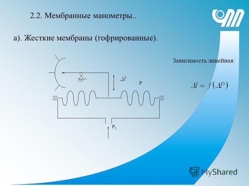2.2. Мембранные манометры.. а). Жесткие мембраны (гофрированные). Р Р2Р2 Зависимость линейная: