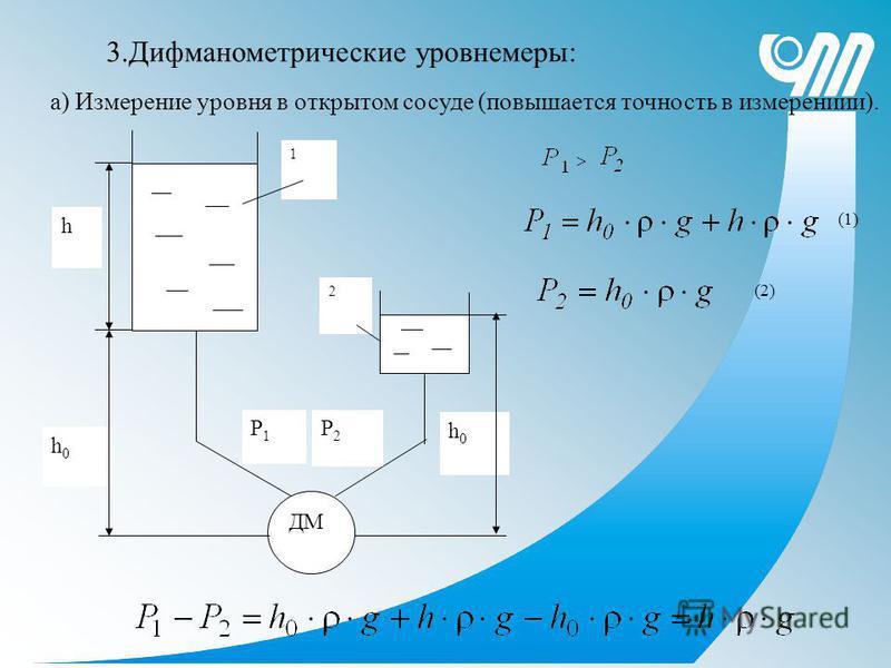 3. Дифманометрические уровнемеры: ДМ 1 2 h h0h0 P1P1 P2P2 h0h0 а) Измерение уровня в открытом сосуде (повышается точность в измерениии). (1) (2)