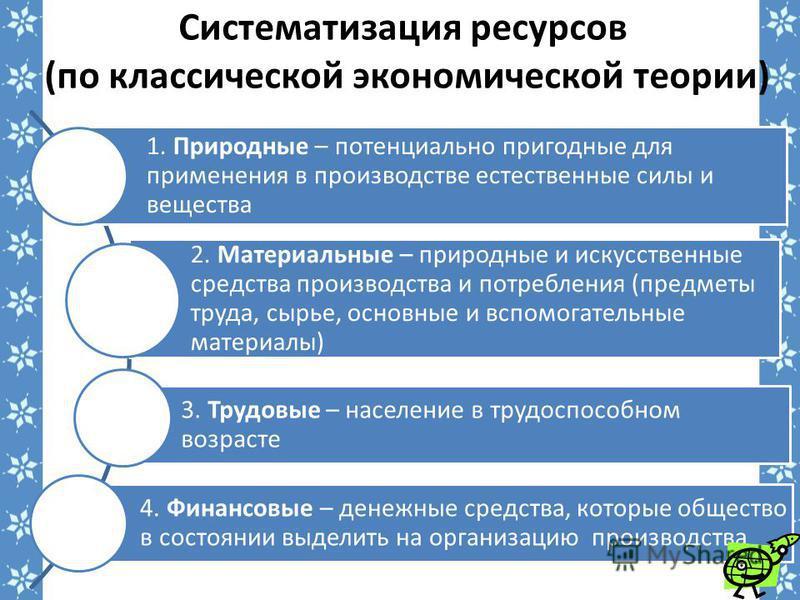 Систематизация ресурсов (по классической экономической теории) 1. Природные – потенциально пригодные для применения в производстве естественные силы и вещества 2. Материальные – природные и искусственные средства производства и потребления (предметы