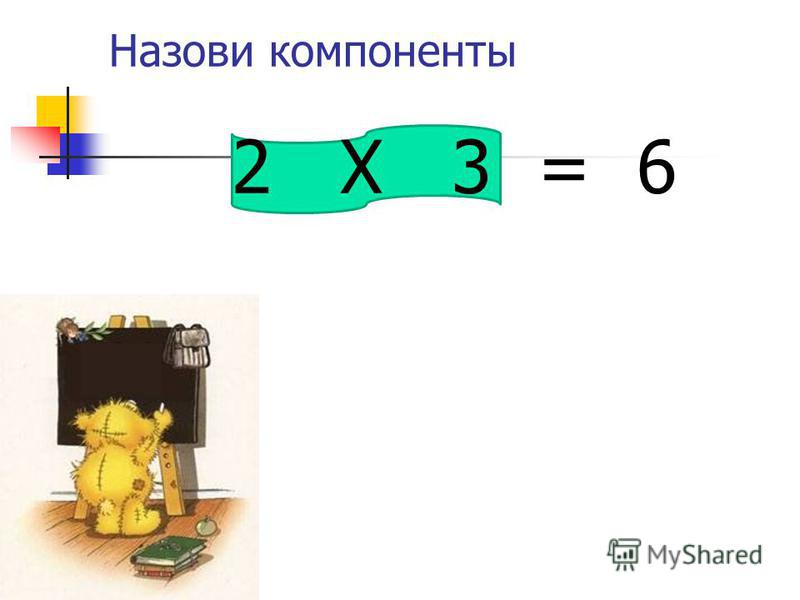 Назови компоненты 2 Х 3 = 6