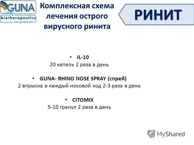 Комплексная схема лечения острого вирусного ринита IL-10 20 капель 2 раза в день GUNA- RHINO NOSE SPRAY (спрей) 2 впрыска в каждый носовой ход 2-3 раза в день CITOMIX 5-10 гранул 2 раза в день РИНИТ