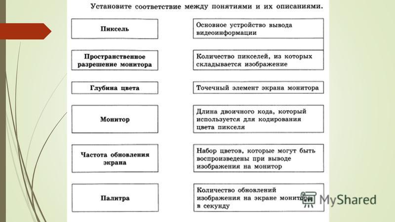 Автор: Доронина Екатерина Валерьевна, МКОУ СОШ 1, Г. Коркино