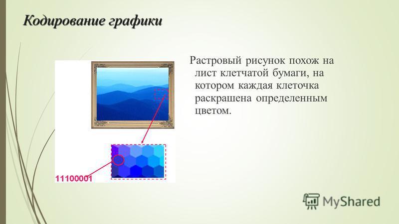 Кодирование графики Растровый рисунок похож на лист клетчатой бумаги, на котором каждая клеточка раскрашена определенным цветом.
