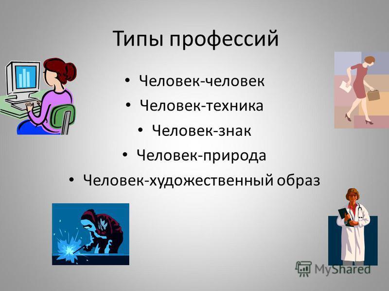 Типы профессий Человек-человек Человек-техника Человек-знак Человек-природа Человек-художественный образ