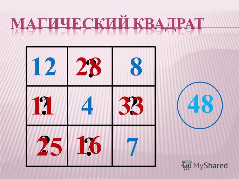 27 : 3 4 · 6 9 · 4 8 · 3 4 · 3 3 · 6