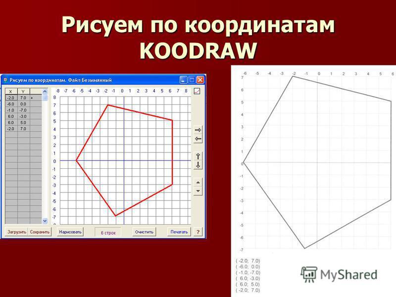 Рисуем по координатам KOODRAW