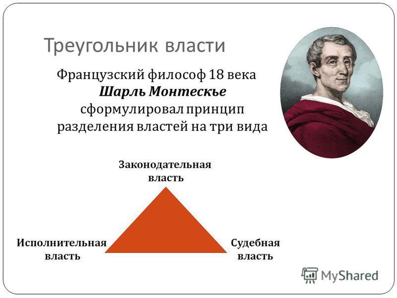 Треугольник власти Французский философ 18 века Шарль Монтескье сформулировал принцип разделения властей на три вида Законодательная власть Исполнительная власть Судебная власть