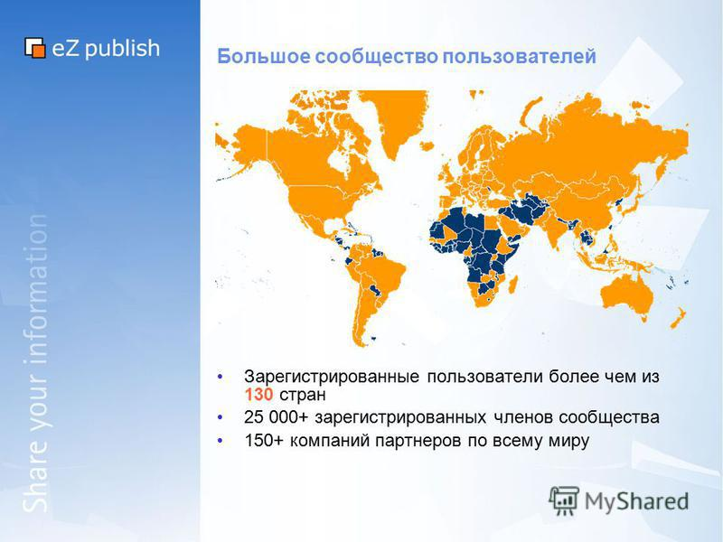 Большое сообщество пользователей Зарегистрированные пользователи более чем из 130 стран 25 000+ зарегистрированных членов сообщества 150+ компаний партнеров по всему миру