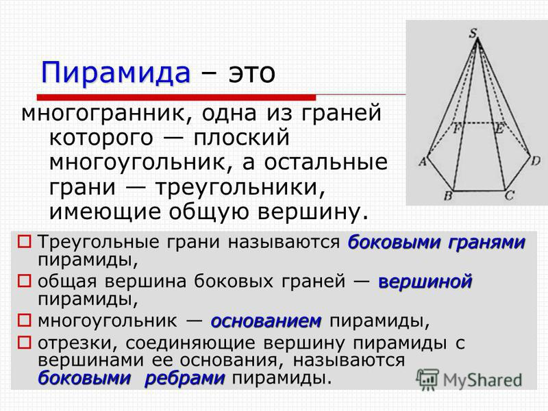 Пирамида Пирамида – это многогранник, одна из граней которого плоский многоугольник, а остальные грани треугольники, имеющие общую вершину. боковыми гранями Треугольные грани называются боковыми гранями пирамиды, вершиной общая вершина боковых граней