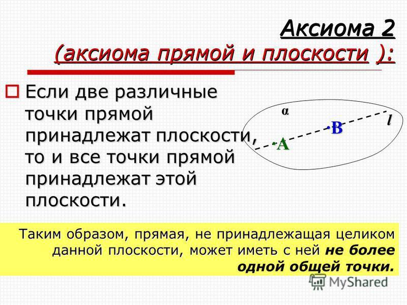 Аксиома 2 (аксиома прямой и плоскости ): Если две различные точки прямой принадлежат плоскости, то и все точки прямой принадлежат этой плоскости. Если две различные точки прямой принадлежат плоскости, то и все точки прямой принадлежат этой плоскости.