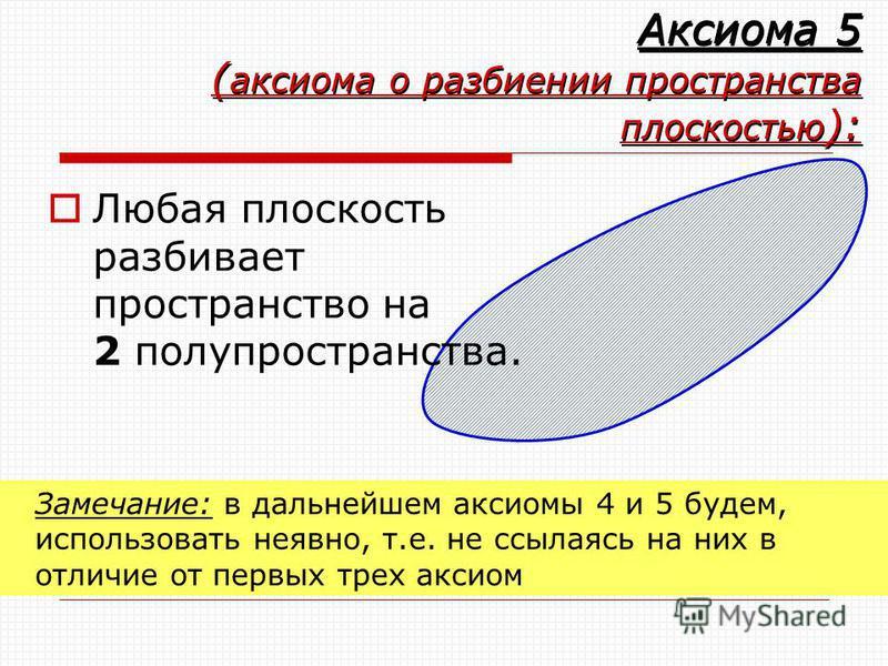 Аксиома 5 ( аксиома о разбиении пространства плоскостью ): Любая плоскость разбивает пространство на 2 полупространства. Замечание: в дальнейшем аксиомы 4 и 5 будем, использовать неявно, т.е. не ссылаясь на них в отличие от первых трех аксиом