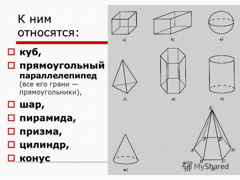 К ним относятся: куб, куб, прямоугольный параллелепипед прямоугольный параллелепипед (все его грани прямоугольники), шар, шар, пирамида, пирамида, призма, призма, цилиндр, цилиндр, конус конус