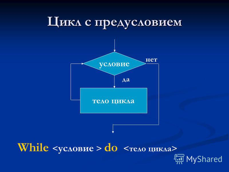 Цикл с предусловием условие тело цикла да нет While do