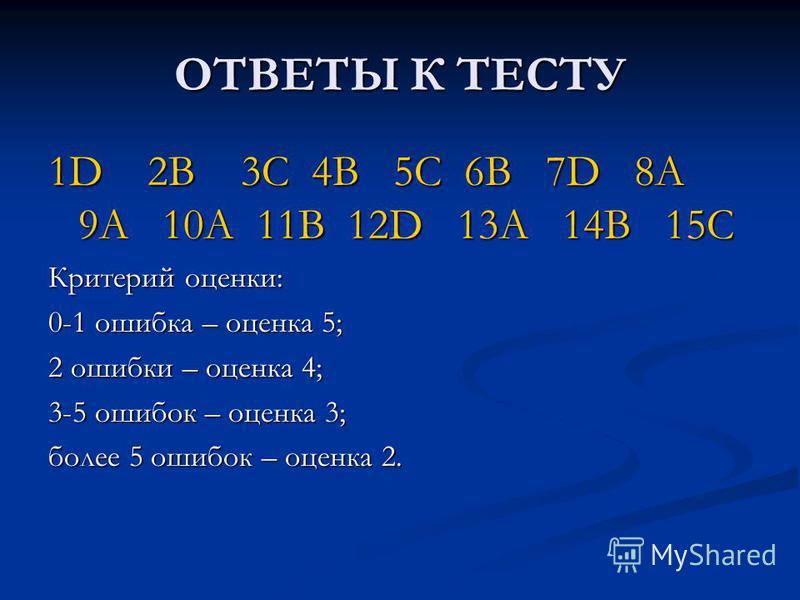 ОТВЕТЫ К ТЕСТУ 1D 2B 3C 4B 5C 6B 7D 8A 9A 10A 11B 12D 13A 14B 15C Критерий оценки: 0-1 ошибка – оценка 5; 2 ошибки – оценка 4; 3-5 ошибок – оценка 3; более 5 ошибок – оценка 2.