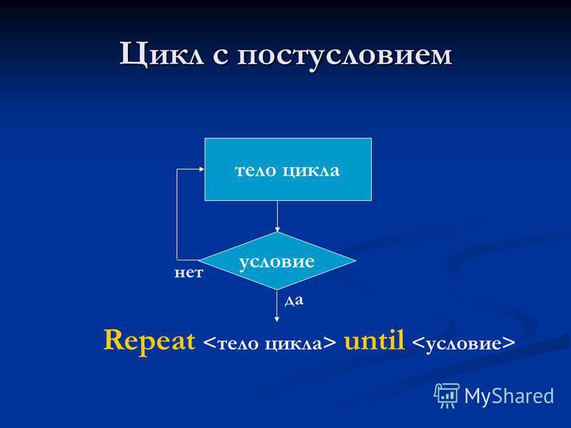 Цикл с постусловием тело цикла нет условие да Repeat until