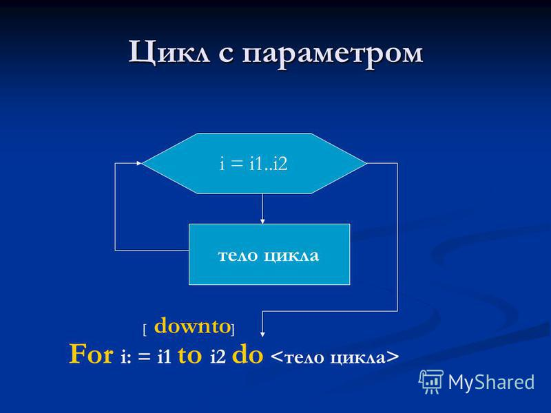 Цикл с параметром i = i1..i2 тело цикла For i: = i1 to i2 do [ downto ]