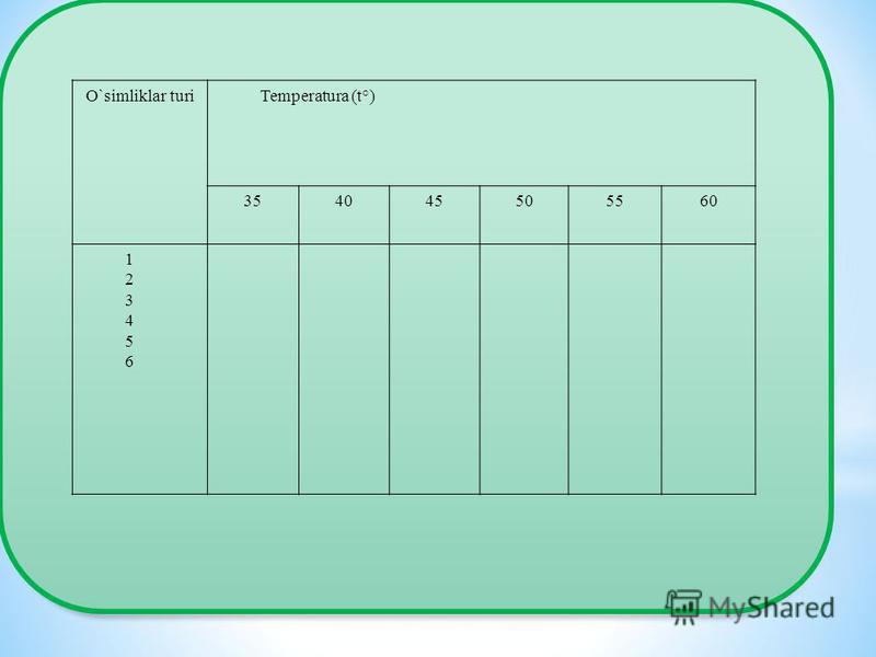 O`simliklar turiTemperatura (t°) 354045505560 123456123456