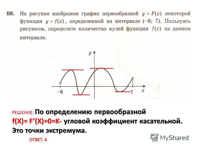 По определению первообразной РЕШЕНИЕ: По определению первообразной f(X)= F(X)=0=K- угловой коэффициент касательной. Это точки экстремума. ОТВЕТ. 4