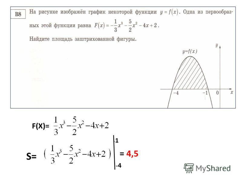 F(X)= S= -1 -4-4 = 4,5