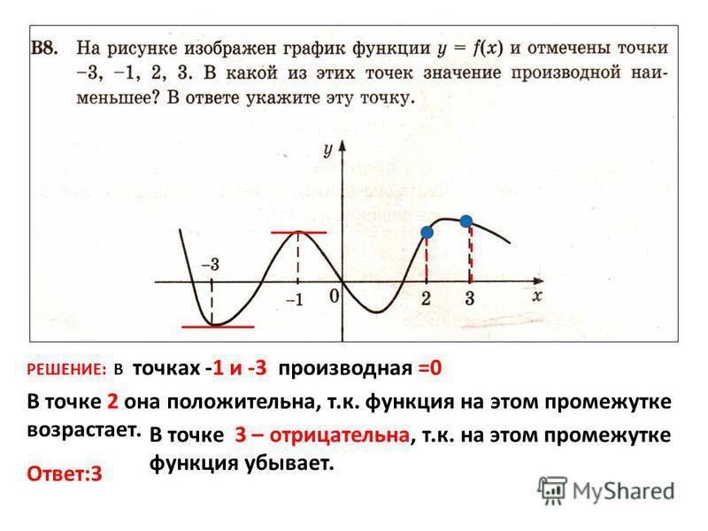 РЕШЕНИЕ: В точках -1 и -3 производная =0 Ответ:3 В точке 2 она положительна, т.к. функция на этом промежутке возрастает. В точке 3 – отрицательна, т.к. на этом промежутке функция убывает.