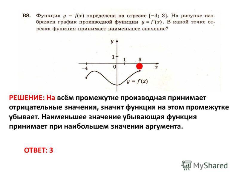РЕШЕНИЕ: На всём промежутке производная принимает отрицательные значения, значит функция на этом промежутке убывает. Наименьшее значение убывающая функция принимает при наибольшем значении аргумента. ОТВЕТ: 3