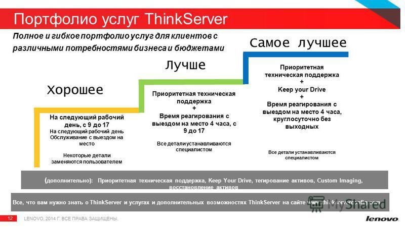 12 LENOVO, 2014 Г. ВСЕ ПРАВА ЗАЩИЩЕНЫ. Все, что вам нужно знать о ThinkServer и услугах и дополнительных возможностях ThinkServer на сайте www.thinkserverconfig.com Портфолио услуг ThinkServer ( дополнительно): Приоритетная техническая поддержка, Kee